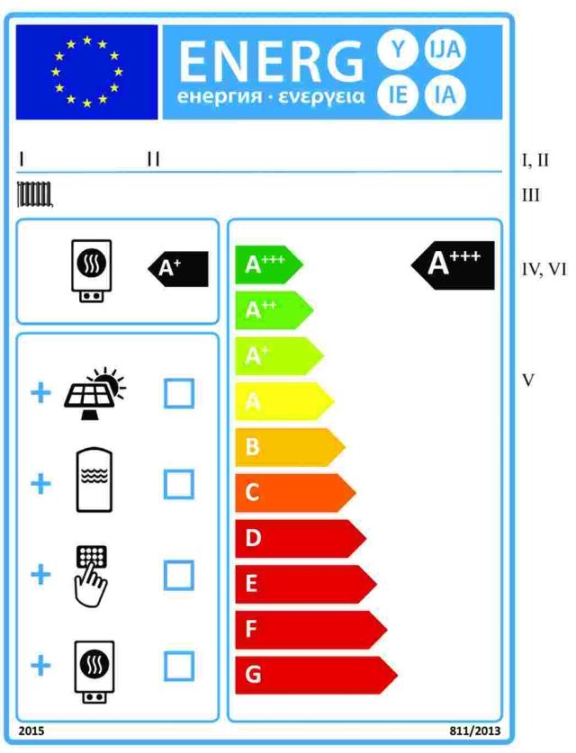 Boiler energy labelling | Energy Professional